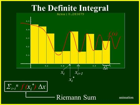 CHAPTER 2 2.4 Continuity The Definite Integral animation  i=1 n f (x i * )  x f (x) xx Riemann Sum xi*xi* xixi x i+1.