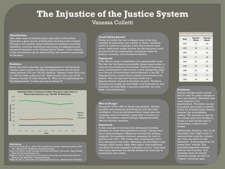 The Injustice of the Justice System Vanessa Colletti Introduction: After three years of Criminal Justice instruction at Ferris State University, a great.
