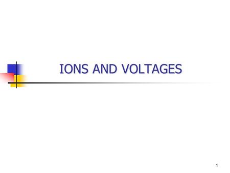 1 IONS AND VOLTAGES. 2 THE POTASSIUM GRADIENT AND THE RESTING VOLTAGE Ions are electrically charged. This fact has two consequences for membranes. First,
