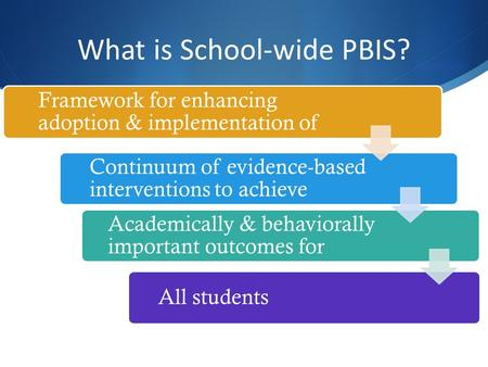 What is School-wide PBIS? Framework for enhancing adoption & implementation of Continuum of evidence-based interventions to achieve Academically & behaviorally.