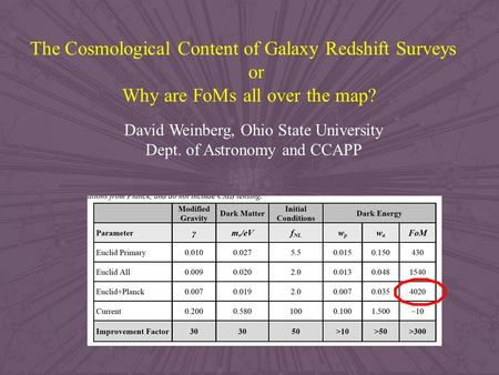 David Weinberg, Ohio State University Dept. of Astronomy and CCAPP The Cosmological Content of Galaxy Redshift Surveys or Why are FoMs all over the map?