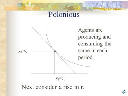 Polonious Next consider a rise in r. y 2 =c 2 Agents are producing and consuming the same in each period y 1 =c 1.