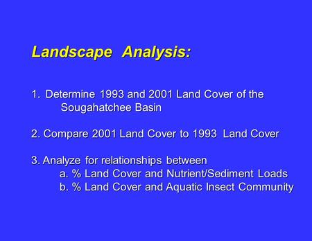 Landscape Analysis: 1.Determine 1993 and 2001 Land Cover of the Sougahatchee Basin Sougahatchee Basin 2. Compare 2001 Land Cover to 1993 Land Cover 3.