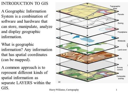 Harry Williams, Cartography1 INTRODUCTION TO GIS A Geographic Information System is a combination of software and hardware that can store, manipulate,