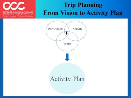Trip Planning From Vision to Activity Plan ActivityParticipants Venue Activity Plan.