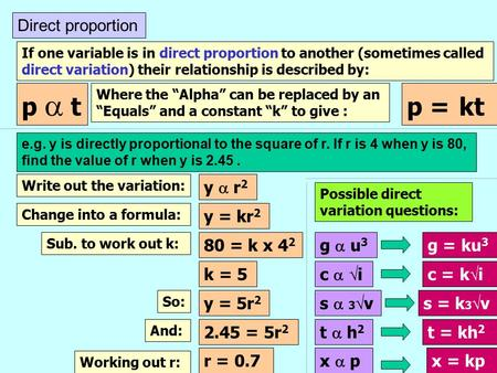 Direct proportion If one variable is in direct proportion to another (sometimes called direct variation) their relationship is described by: p  t p =