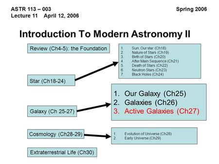 ASTR 113 – 003 Spring 2006 Lecture 11 April 12, 2006 Review (Ch4-5): the Foundation Galaxy (Ch 25-27) Cosmology (Ch28-29) Introduction To Modern Astronomy.
