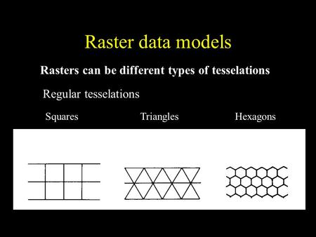 Raster data models Rasters can be different types of tesselations SquaresTrianglesHexagons Regular tesselations.