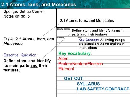 2.1 Atoms, Ions, and Molecules Sponge: Set up Cornell Notes on pg. 5 Topic: 2.1 Atoms, Ions, and Molecules Essential Question: Define atom, and identify.
