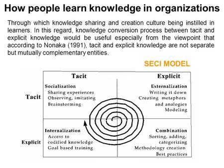 How people learn knowledge in organizations Through which knowledge sharing and creation culture being instilled in learners. In this regard, knowledge.