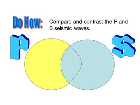 Do Now: Compare and contrast the P and S seismic waves. P S.
