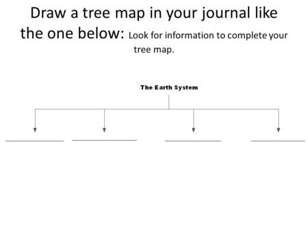 Draw a tree map in your journal like the one below: Look for information to complete your tree map.