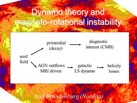 Dynamo theory and magneto-rotational instability Axel Brandenburg (Nordita) seed field primordial (decay) diagnostic interest (CMB) AGN outflows MRI driven.