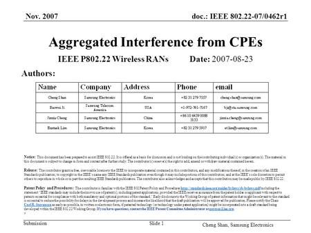 Doc.: IEEE 802.22-07/0462r1 Submission Nov. 2007 Cheng Shan, Samsung Electronics Slide 1 Aggregated Interference from CPEs IEEE P802.22 Wireless RANs Date: