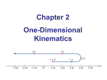 Chapter 2 One-Dimensional Kinematics. Units of Chapter 2 Position, Distance, and Displacement Average Speed and Velocity Instantaneous Velocity Acceleration.