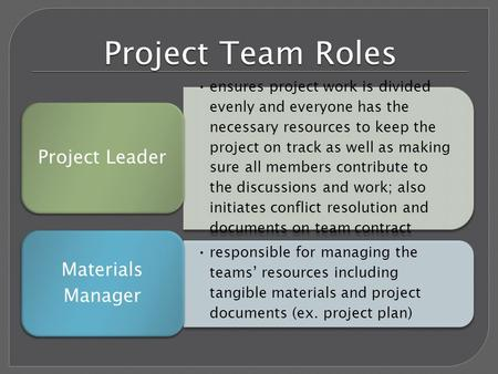 Ensures project work is divided evenly and everyone has the necessary resources to keep the project on track as well as making sure all members contribute.