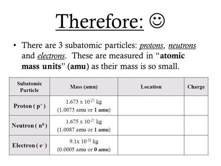 "Therefore: There are 3 subatomic particles: protons, neutrons and electrons. These are measured in "" atomic mass units "" ( amu ) as their mass is so small."