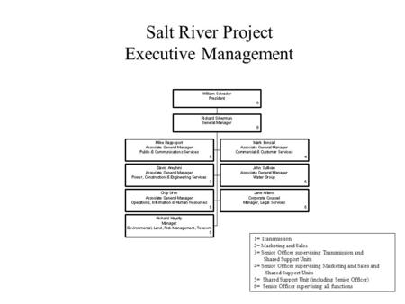Salt River Project Executive Management 1= Transmission 2= Marketing and Sales 3= Senior Officer supervising Transmission and Shared Support Units 4= Senior.