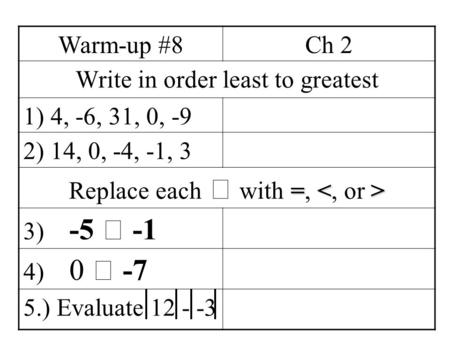 Warm-up #8Ch 2 Write in order least to greatest 1) 4, -6, 31, 0, -9 2) 14, 0, -4, -1, 3 =<> Replace each  with =, 3) -5  -1 4) 0  -7 5.) Evaluate 12.