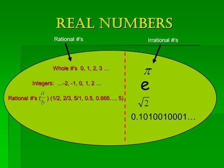 REAL Numbers Rational #'s Irrational #'s Whole #'s 0, 1, 2, 3 … Integers: …-2, -1, 0, 1, 2 … Rational #'s ( ) (1/2, 2/3, 5/1, 0.5, 0.666…, 5) e 0.1010010001…