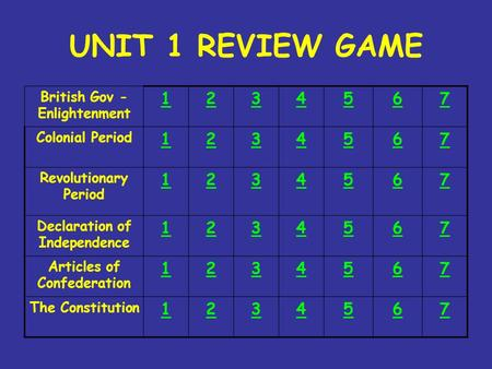 UNIT 1 REVIEW GAME British Gov - Enlightenment 1234567 Colonial Period 1234567 Revolutionary Period 1234567 Declaration of Independence 1234567 Articles.