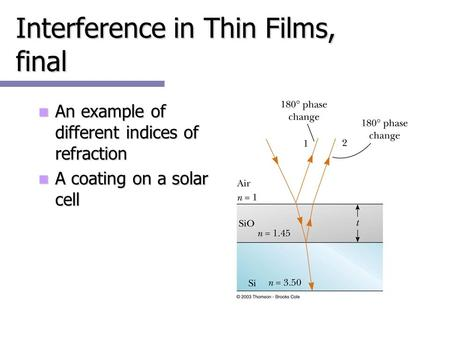 Interference in Thin Films, final An example of different indices of refraction An example of different indices of refraction A coating on a solar cell.