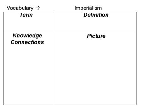 Knowledge Connections Definition Picture Term Vocabulary  Imperialism.