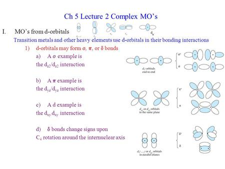 Ch 5 Lecture 2 Complex MO's I.MO's from d-orbitals Transition metals and other heavy elements use d-orbitals in their bonding interactions 1)d-orbitals.