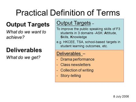 Practical Definition of Terms Output Targets What do we want to achieve? Deliverables What do we get? Output Targets – To improve the public speaking skills.