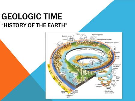 "GEOLOGIC TIME ""History of the Earth"""