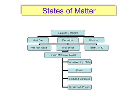 States of Matter Equations of State Ideal GasDeviations Van der WaalsVirial Series <strong>Kinetic</strong> Molecular Model Corresponding States Fluids Reduced Variables.