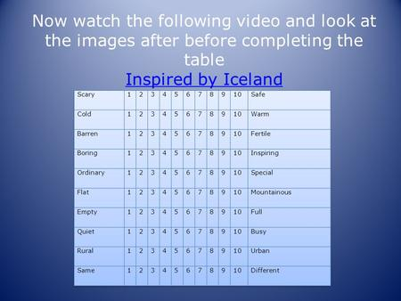 Now watch the following video and look at the images after before completing the table Inspired by Iceland Inspired by Iceland.