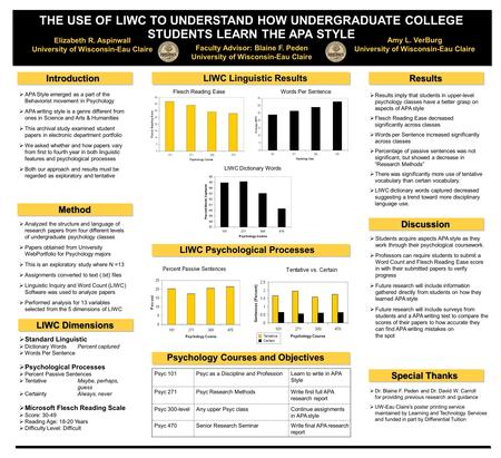 THE USE OF LIWC TO UNDERSTAND HOW UNDERGRADUATE COLLEGE STUDENTS LEARN THE APA STYLE  Standard Linguistic  Dictionary WordsPercent captured  Words Per.
