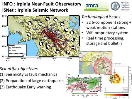 INFO : Irpinia Near-Fault Observatory ISNet : Irpinia Seismic Network Technological issues 32 6-component strong + weak motion stations Wifi proprietary.