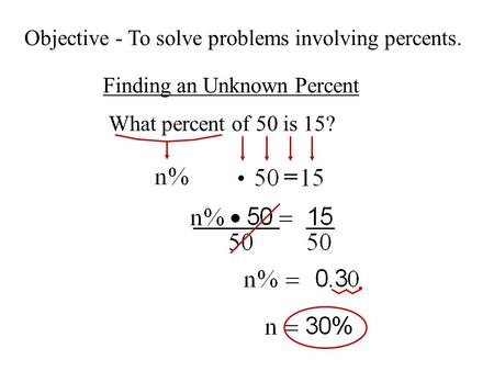 Finding an Unknown Percent What percent of 50 is 15? = Objective - To solve problems involving percents.