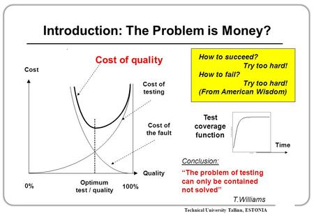 Technical University Tallinn, ESTONIA Introduction: The Problem is Money? Cost of testing Quality Cost of quality Cost Cost of the fault 100% 0% Optimum.