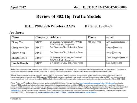Doc.: IEEE 802.22-12-0042-00-000b Submission April 2012 Review of 802.16j Traffic Models IEEE P802.22b Wireless RANs Date: 2012-04-24 Authors: Notice: