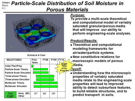 Purpose: To provide a multi-scale theoretical and computational model of variably saturated granular/porous media that will improve our ability to perform.