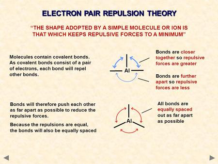 "ELECTRON PAIR REPULSION THEORY ""THE SHAPE ADOPTED BY A SIMPLE MOLECULE OR ION IS THAT WHICH KEEPS REPULSIVE FORCES TO A MINIMUM"" Molecules contain covalent."
