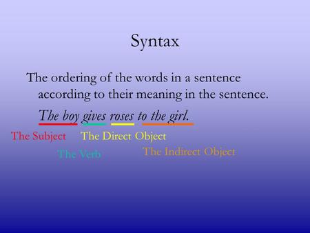 Syntax The ordering of the words in a sentence according to their meaning in the sentence. The boy gives roses to the girl. The Subject The Verb The Direct.