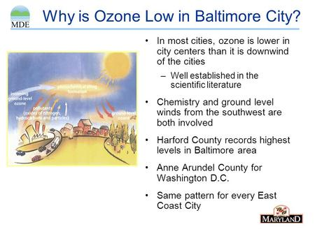Why is Ozone Low in Baltimore City? In most cities, ozone is lower in city centers than it is downwind of the cities –Well established in the scientific.