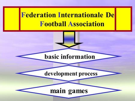Federation Internationale De Football Association basic information development process main games.