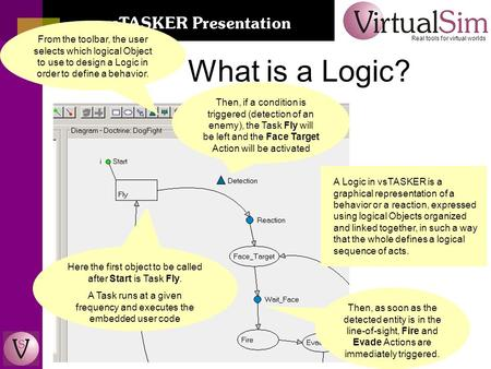 What is a Logic? Real tools for virtual worlds vsTASKER Presentation From the toolbar, the user selects which logical Object to use to design a Logic in.