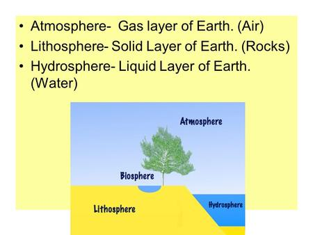 Atmosphere- Gas layer of Earth. (Air) Lithosphere- Solid Layer of Earth. (Rocks) Hydrosphere- Liquid Layer of Earth. (Water)