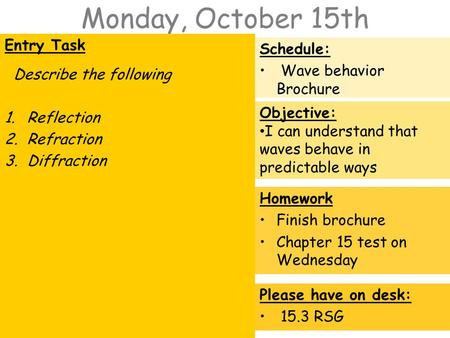 Monday, October 15th Entry Task Describe the following 1.Reflection 2.Refraction 3.Diffraction Schedule: Wave behavior Brochure Objective: I can understand.