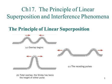Ch17. The Principle of Linear Superposition and Interference Phenomena