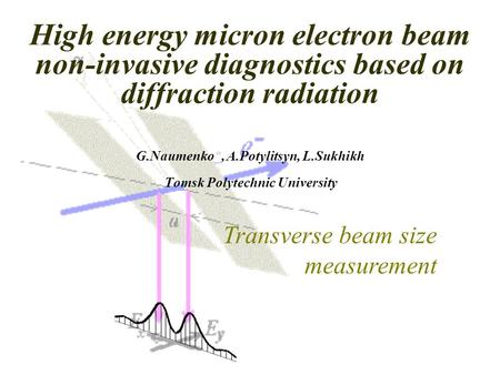 Transverse beam size measurement High energy micron electron beam non-invasive diagnostics based on diffraction radiation G.Naumenko*, A.Potylitsyn, L.Sukhikh.