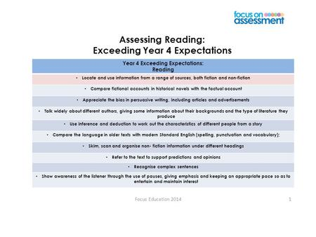 Focus Education 20141 Assessing Reading: Exceeding Year 4 Expectations Year 4 Exceeding Expectations: Reading Locate and use information from a range of.