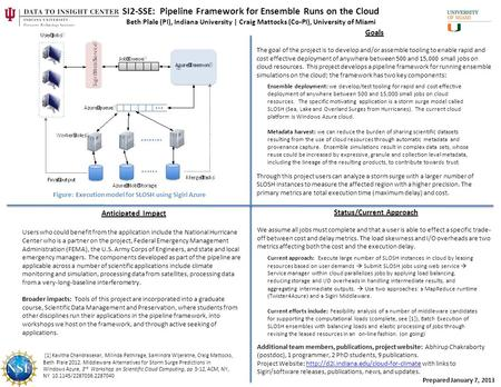 SI2-SSE: Pipeline Framework for Ensemble Runs on the Cloud Beth Plale (PI), Indiana University | Craig Mattocks (Co-PI), University of Miami Figure: Execution.