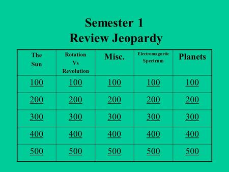 Semester 1 Review Jeopardy The Sun Rotation Vs Revolution Misc. Electromagnetic Spectrum Planets 100 200 300 400 500.